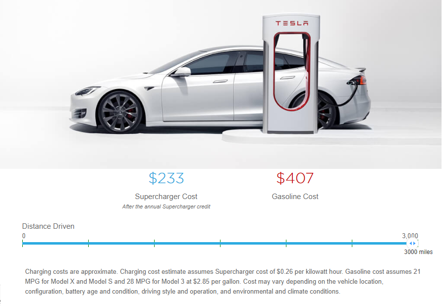 Why Tesla Pulled the Plug on Unlimited Free Supercharging ...