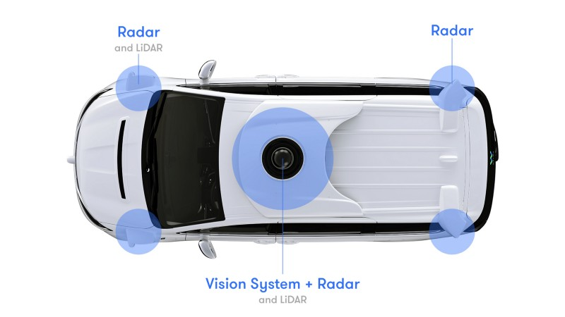 Waymo: Self-Driving Hardware Suite