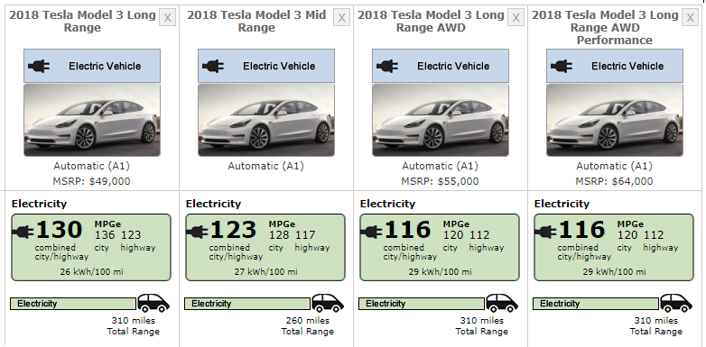 Tesla Model 3 Mid-Range gets official EPA rating of 123 MPGe