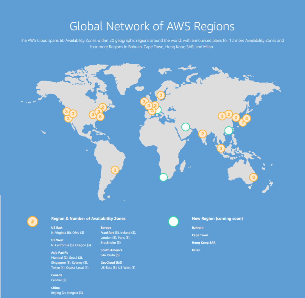 AWS datacenter locations