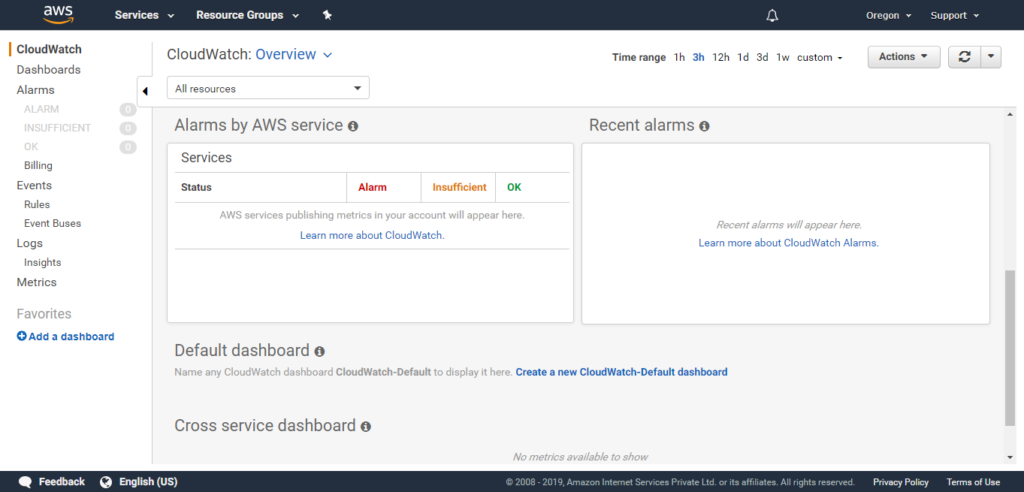 Amazon CloudWatch: Create Dashboards, Alarms, Events, Rules. Monitor logs and other metrics
