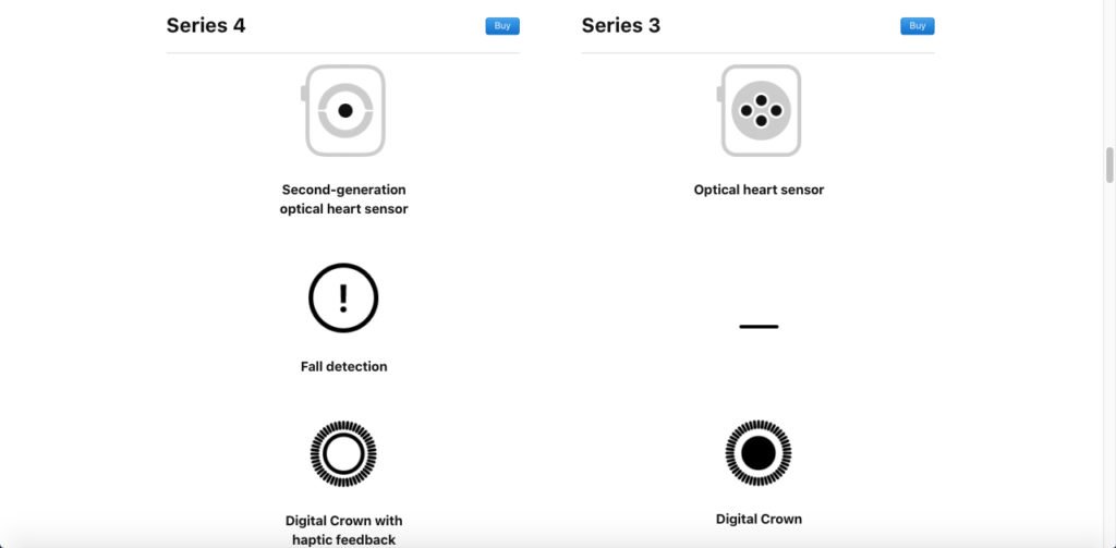 Apple Watch Series 4 - Fall detection, haptic digital crown and second-generation optical heart sensor