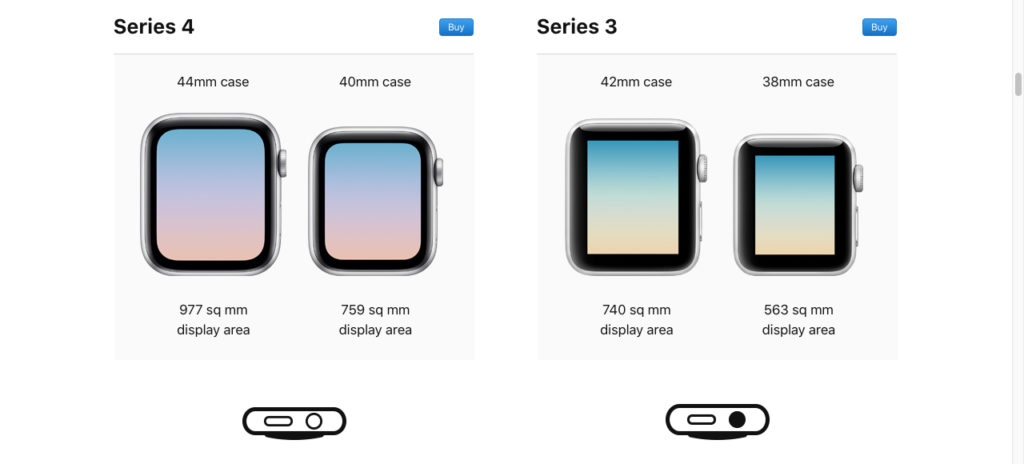 Apple Watch Series 4 size comparison with Series 3