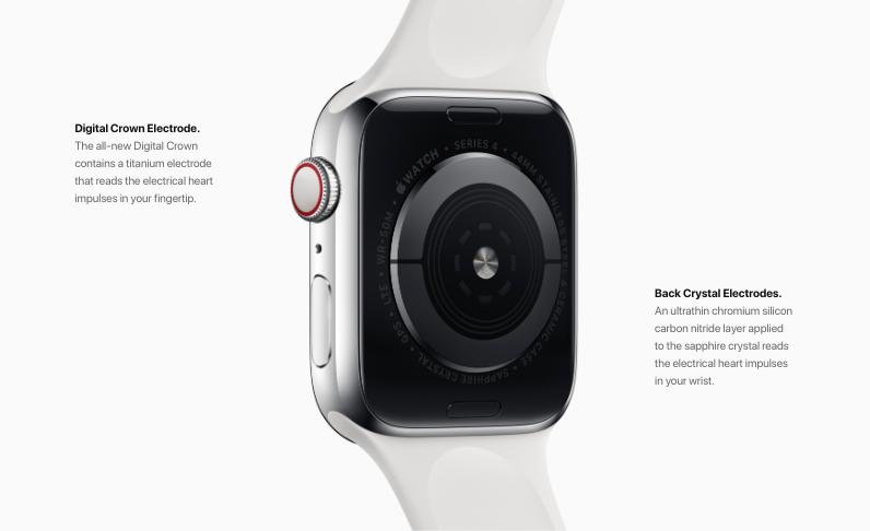 Apple Watch Series 4 electric heart sensor; works with ECG app.