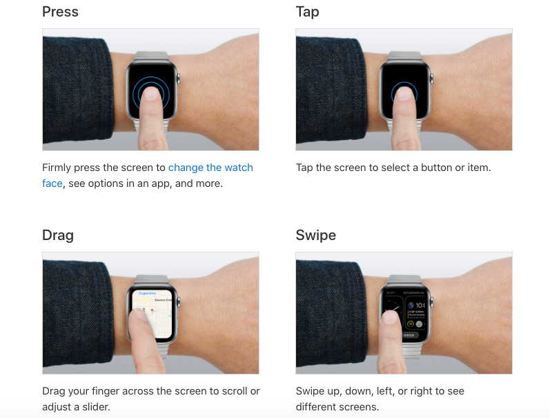 Apple Watch Gestures Explained with images and captions