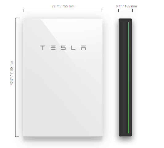 Tesla Powerwall: Everything that you need to know - 1redDrop