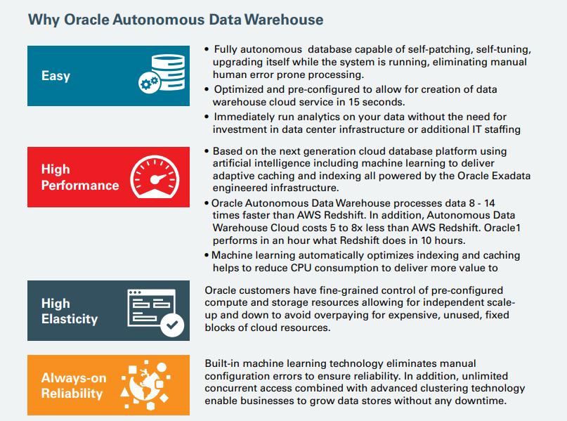 Why Oracle Autonomous Data Warehouse: Infographic