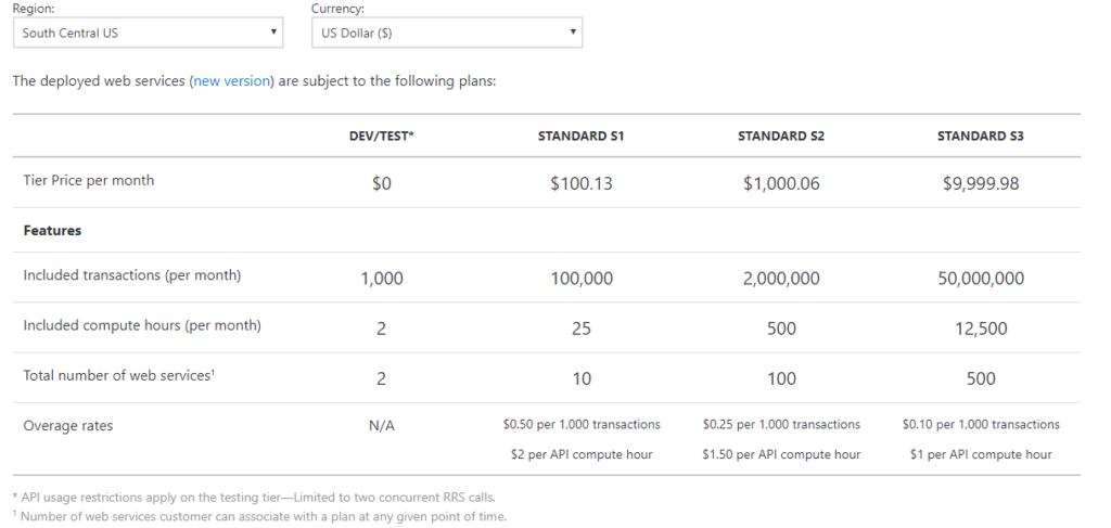 Current South Central US Pricing for services deployed in Azure ML
